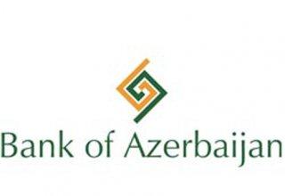 Bank of Azerbaijan увеличил капитал до уровня нормативного требования Центробанка