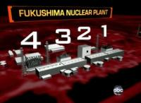 Over 1,000 millisieverts per hour detected in water Fukushima plant