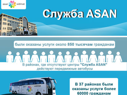 New structure to be run by ASAN Service