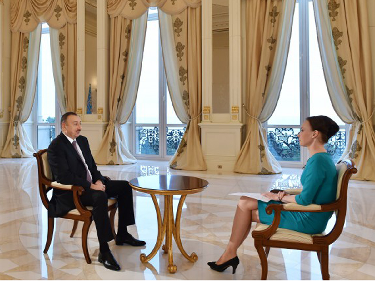 Int'l institutions can't cope with their responsibilities, President Aliyev says