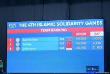 İslamiadanın idman gimnastikası yarışlarında ikinci günə start verilib (FOTO) - Gallery Thumbnail