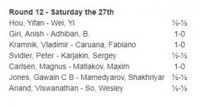 """Mammadyarov plays for draw in 12th round of """"Tata Steel Chess"""" (STANDINGS) - Gallery Thumbnail"""