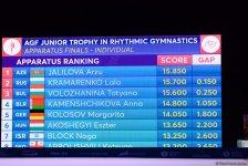 Winners of AGF Junior Trophy International Tournament awarded in Baku (PHOTO) - Gallery Thumbnail