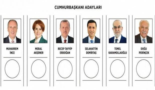 Turkey's High Electoral Board presents samples of ballots (PHOTO) - Gallery Image