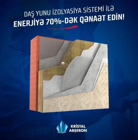 Bakıda bu mənzilləri alanlar enerji xərclərini 70%-ə qədər azalda bilər (FOTO) - Gallery Image