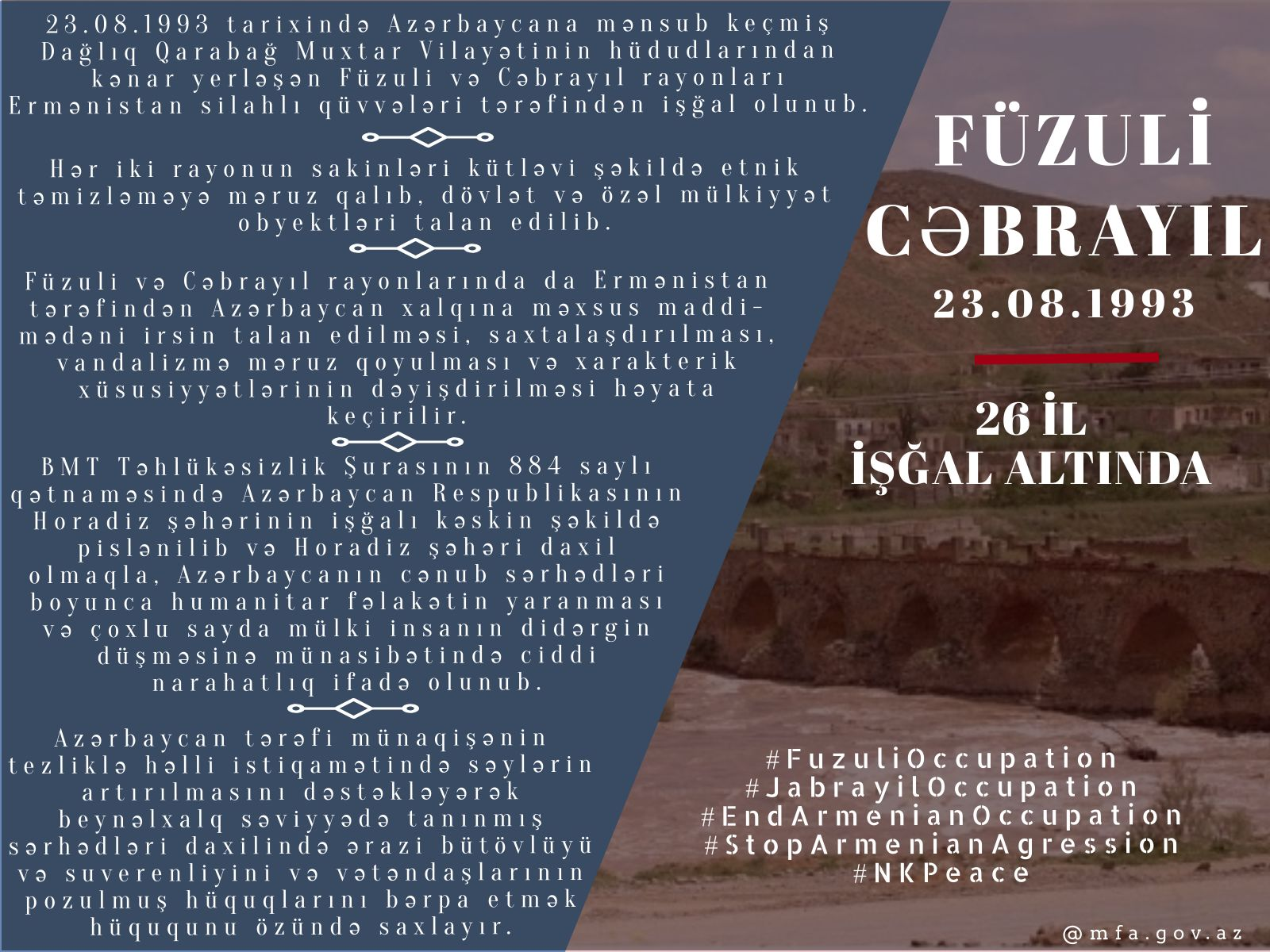Azerbaijani Foreign Ministry prepares infographics on 26th anniversary of occupation of Fizuli, Jabrayil districts (PHOTO) - Gallery Image