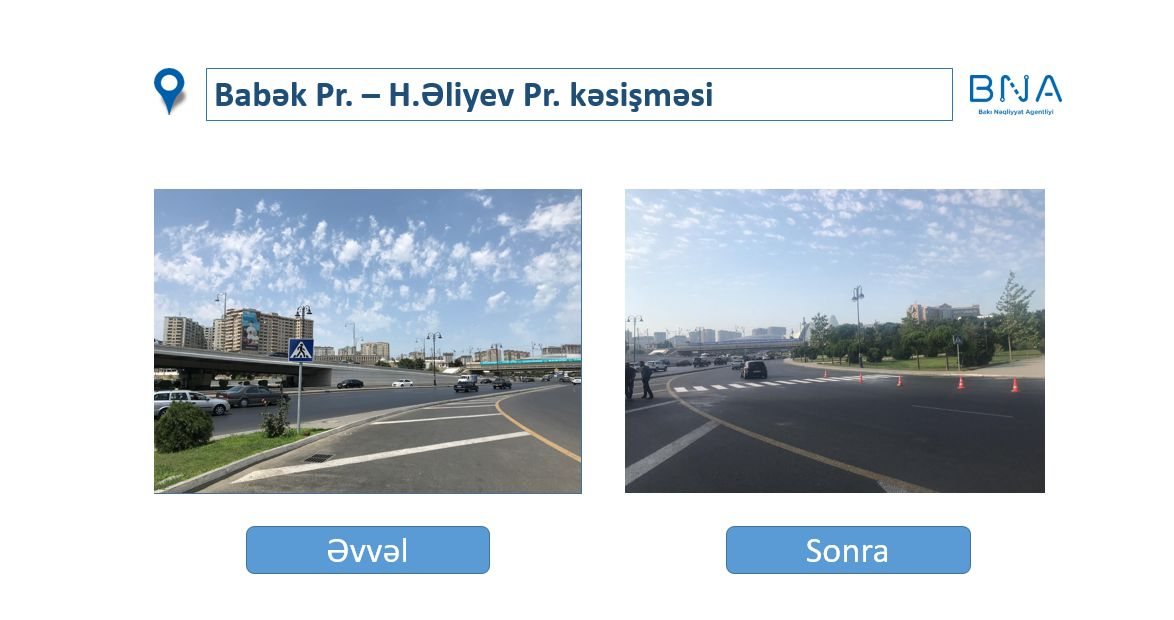 Baku Transport Agency renewing road infrastructure (PHOTO) - Gallery Image