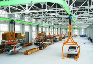 Industrial volume production in Azerbaijan up in January through May 2020