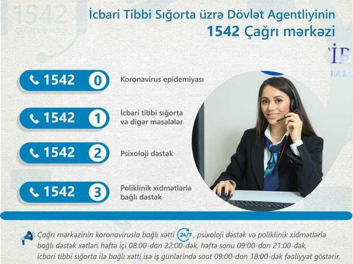 Azerbaijani agency for medical insurance launches two new services due to COVID-19 (UPDATE)
