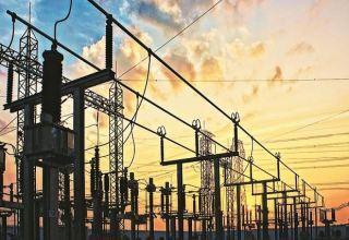 Энергетическое сообщество о проектах, реализуемых в Грузии