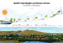 Завершился архитектурный конкурс «Обновленный облик древнего Карабаха» (ФОТО) - Gallery Thumbnail
