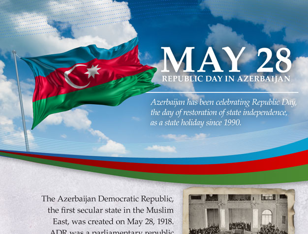 May 28 - Republic Day in Azerbaijan