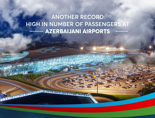 Number of passengers at Azerbaijani airports reaches another record high