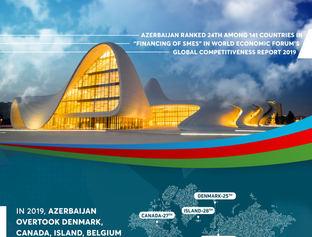 Azerbaijan ranked 24th in the world in financing small and medium-sized enterprises (SMEs) in 2019