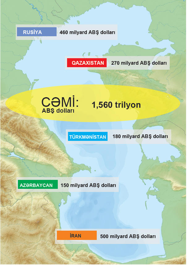 an essay on the importance of the caspian region in the global oil market The caspian sea region is important to world energy markets  the notion that the caspian's oil and gas can be the panacea to long–term global energy .